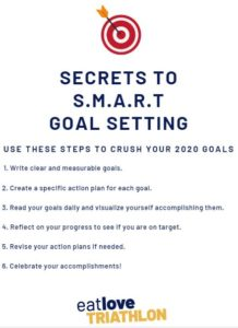 Secrets to SMART Goal setting