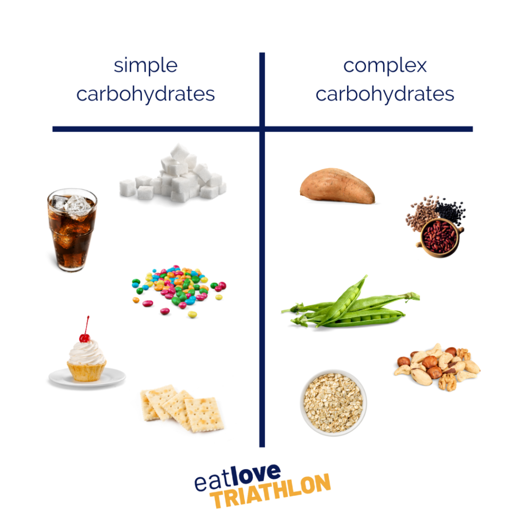 High quality carbohydrates are an important part of your triathlon diet to fuel your performance.